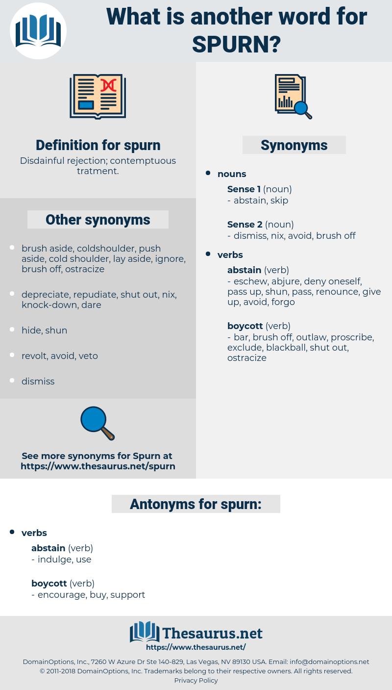 spurn, synonym spurn, another word for spurn, words like spurn, thesaurus spurn