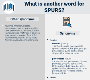 spurs, synonym spurs, another word for spurs, words like spurs, thesaurus spurs