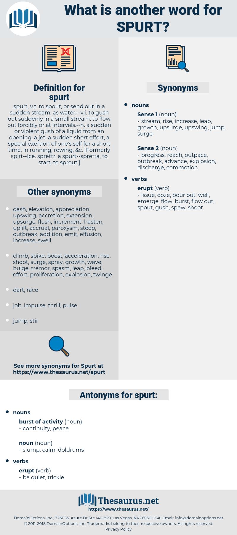 spurt, synonym spurt, another word for spurt, words like spurt, thesaurus spurt