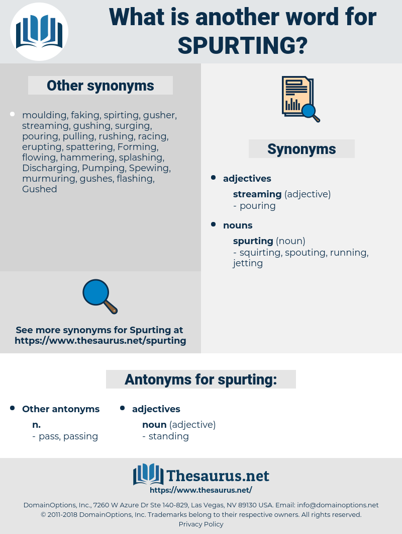spurting, synonym spurting, another word for spurting, words like spurting, thesaurus spurting