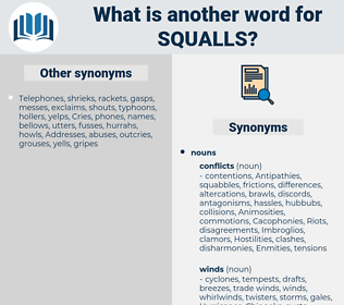 squalls, synonym squalls, another word for squalls, words like squalls, thesaurus squalls