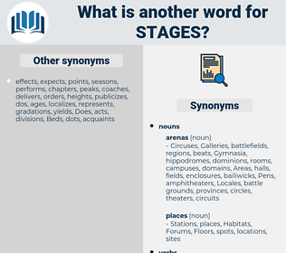 stages, synonym stages, another word for stages, words like stages, thesaurus stages