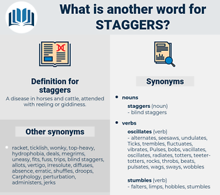staggers, synonym staggers, another word for staggers, words like staggers, thesaurus staggers