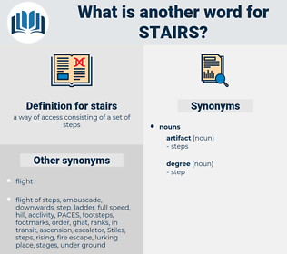 stairs, synonym stairs, another word for stairs, words like stairs, thesaurus stairs