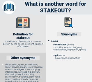 stakeout, synonym stakeout, another word for stakeout, words like stakeout, thesaurus stakeout