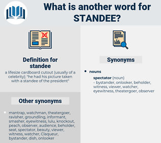 standee, synonym standee, another word for standee, words like standee, thesaurus standee
