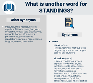 standings, synonym standings, another word for standings, words like standings, thesaurus standings