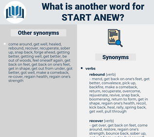 start anew, synonym start anew, another word for start anew, words like start anew, thesaurus start anew