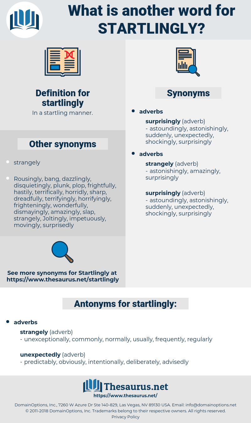startlingly, synonym startlingly, another word for startlingly, words like startlingly, thesaurus startlingly