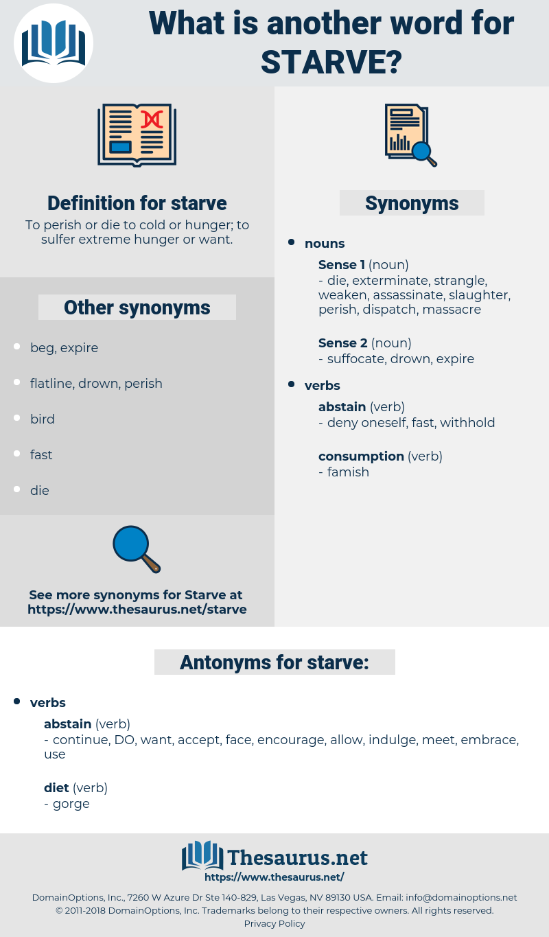 starve, synonym starve, another word for starve, words like starve, thesaurus starve