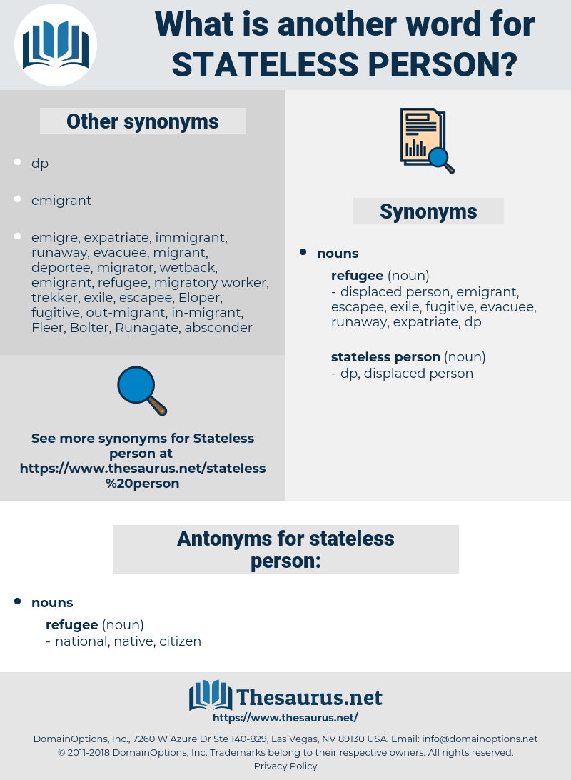 stateless person, synonym stateless person, another word for stateless person, words like stateless person, thesaurus stateless person