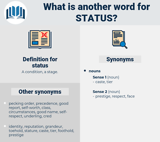 status, synonym status, another word for status, words like status, thesaurus status