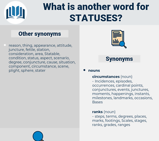 statuses, synonym statuses, another word for statuses, words like statuses, thesaurus statuses