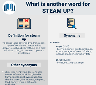 steam up, synonym steam up, another word for steam up, words like steam up, thesaurus steam up