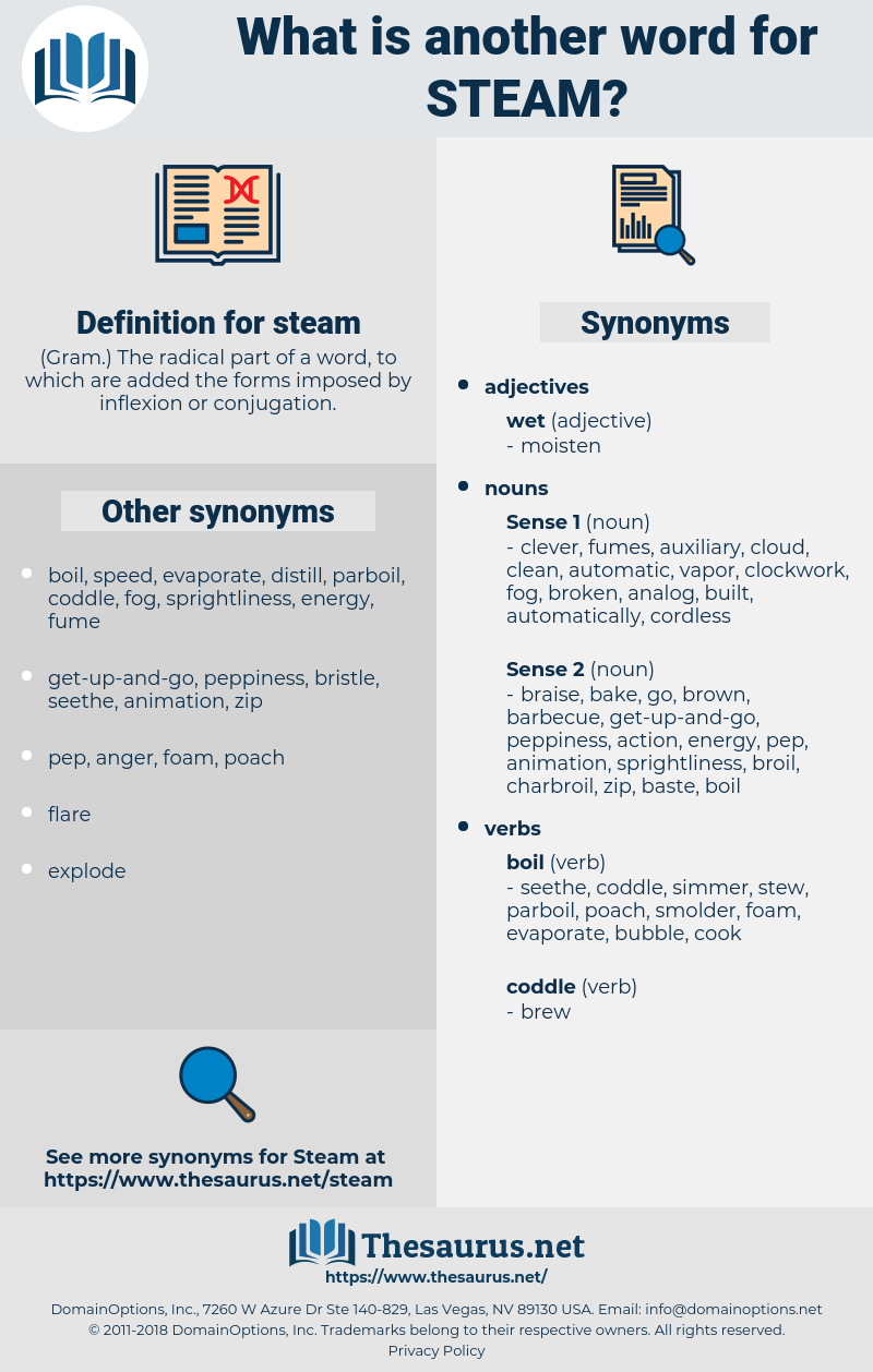 steam, synonym steam, another word for steam, words like steam, thesaurus steam