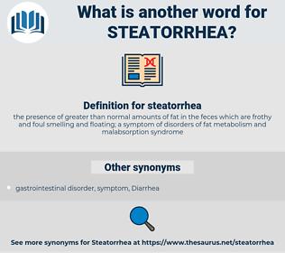 steatorrhea, synonym steatorrhea, another word for steatorrhea, words like steatorrhea, thesaurus steatorrhea