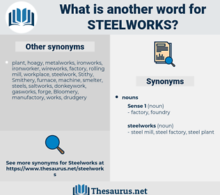 steelworks, synonym steelworks, another word for steelworks, words like steelworks, thesaurus steelworks