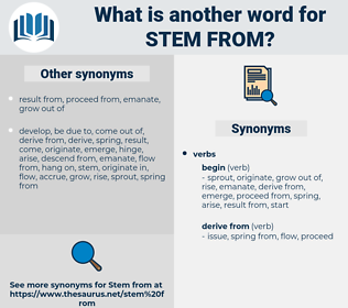 stem from, synonym stem from, another word for stem from, words like stem from, thesaurus stem from