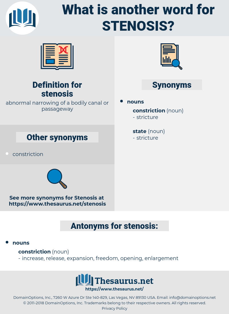 stenosis, synonym stenosis, another word for stenosis, words like stenosis, thesaurus stenosis