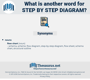 step by step diagram, synonym step by step diagram, another word for step by step diagram, words like step by step diagram, thesaurus step by step diagram