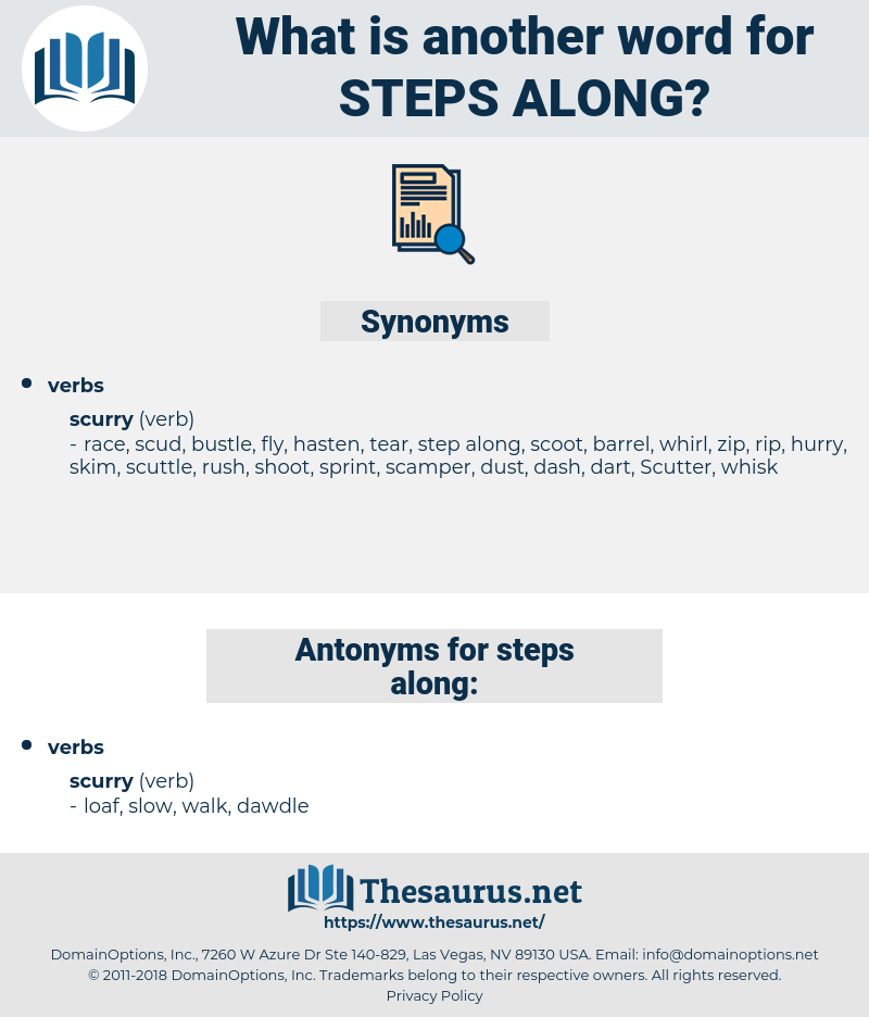 steps along, synonym steps along, another word for steps along, words like steps along, thesaurus steps along