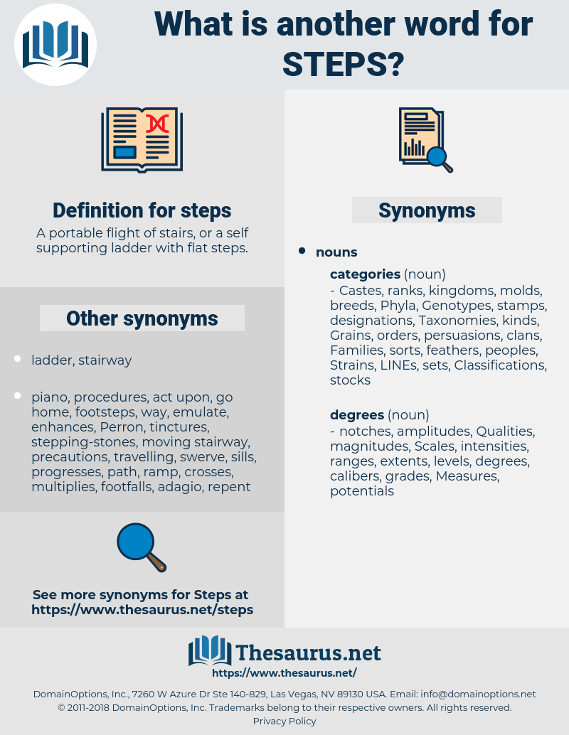 steps, synonym steps, another word for steps, words like steps, thesaurus steps
