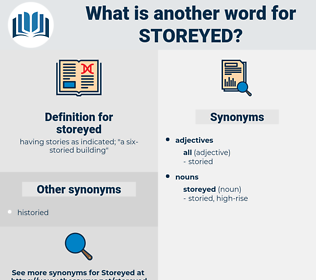 storeyed, synonym storeyed, another word for storeyed, words like storeyed, thesaurus storeyed