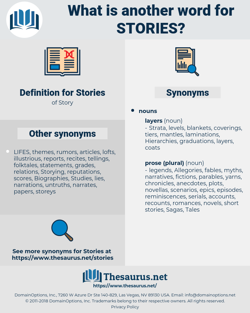 Stories, synonym Stories, another word for Stories, words like Stories, thesaurus Stories