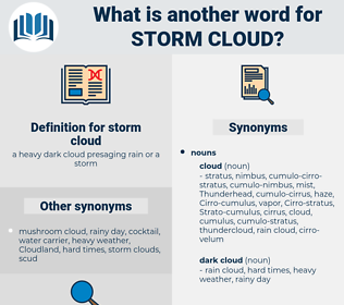storm cloud, synonym storm cloud, another word for storm cloud, words like storm cloud, thesaurus storm cloud