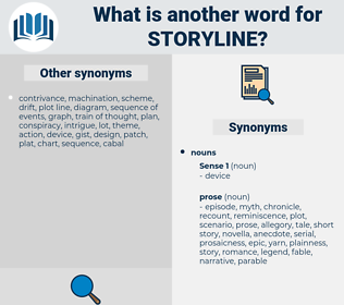 storyline, synonym storyline, another word for storyline, words like storyline, thesaurus storyline