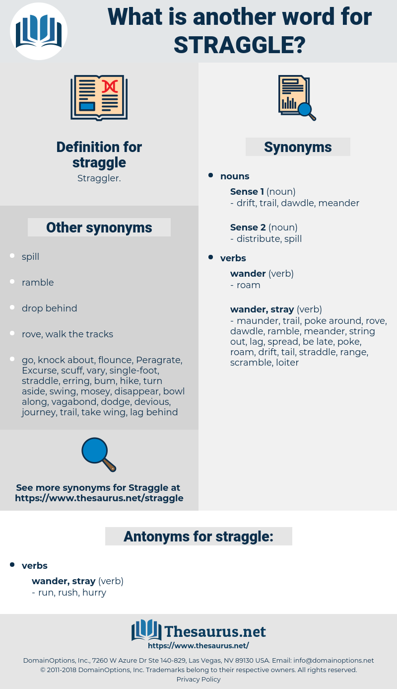 straggle, synonym straggle, another word for straggle, words like straggle, thesaurus straggle