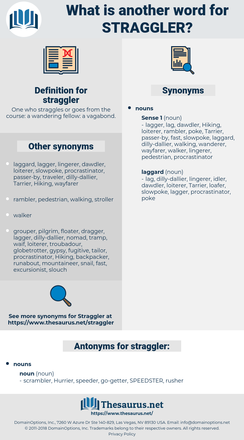 straggler, synonym straggler, another word for straggler, words like straggler, thesaurus straggler