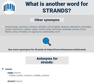 strands, synonym strands, another word for strands, words like strands, thesaurus strands