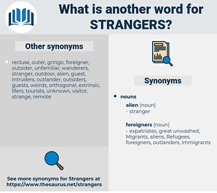 strangers, synonym strangers, another word for strangers, words like strangers, thesaurus strangers