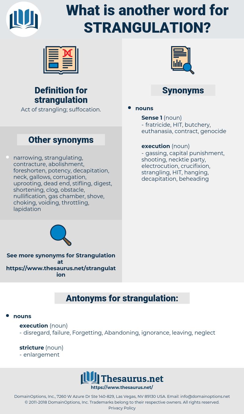 strangulation, synonym strangulation, another word for strangulation, words like strangulation, thesaurus strangulation