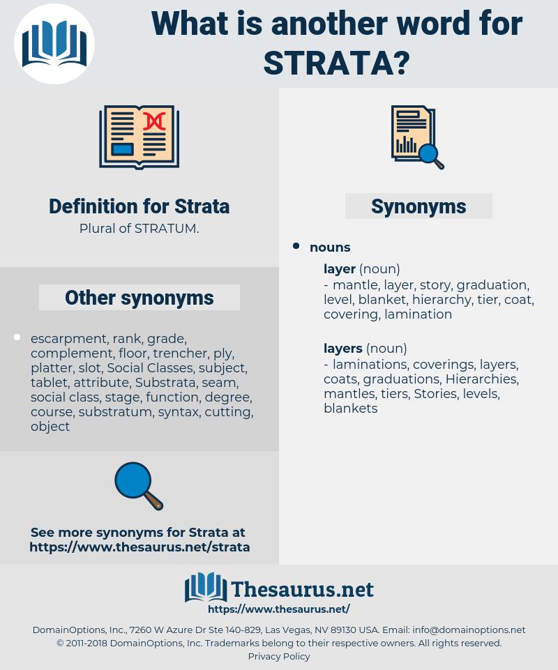 Strata, synonym Strata, another word for Strata, words like Strata, thesaurus Strata