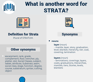 Strata, synonym Strata, another word for Strata, words like Strata, thesaurus Strata