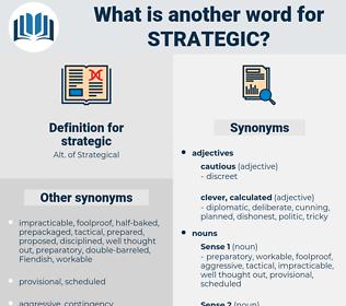 strategic, synonym strategic, another word for strategic, words like strategic, thesaurus strategic