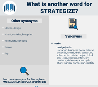 strategize, synonym strategize, another word for strategize, words like strategize, thesaurus strategize