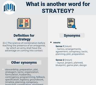strategy, synonym strategy, another word for strategy, words like strategy, thesaurus strategy