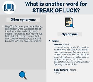 streak of luck, synonym streak of luck, another word for streak of luck, words like streak of luck, thesaurus streak of luck