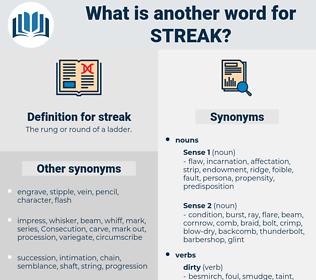 streak, synonym streak, another word for streak, words like streak, thesaurus streak