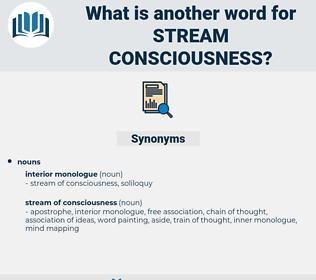 stream-consciousness, synonym stream-consciousness, another word for stream-consciousness, words like stream-consciousness, thesaurus stream-consciousness