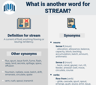 stream, synonym stream, another word for stream, words like stream, thesaurus stream