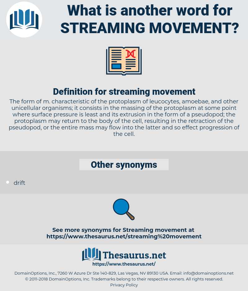 streaming movement, synonym streaming movement, another word for streaming movement, words like streaming movement, thesaurus streaming movement