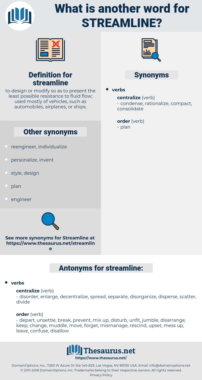 streamline, synonym streamline, another word for streamline, words like streamline, thesaurus streamline