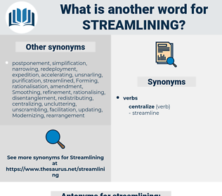 streamlining, synonym streamlining, another word for streamlining, words like streamlining, thesaurus streamlining