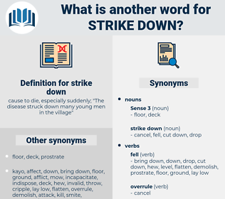 strike down, synonym strike down, another word for strike down, words like strike down, thesaurus strike down