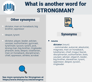 strongman, synonym strongman, another word for strongman, words like strongman, thesaurus strongman