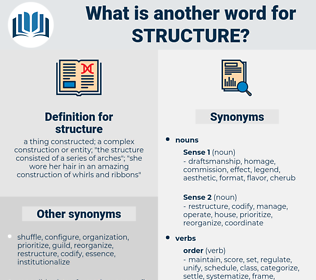 structure, synonym structure, another word for structure, words like structure, thesaurus structure